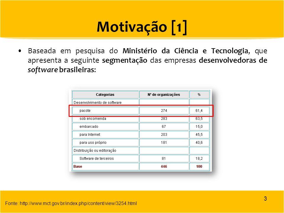 Motivação [1]